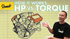 What is the difference between Horsepower and Torque?